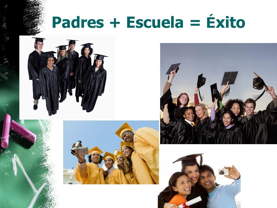 Padres + Escuela = Éxito