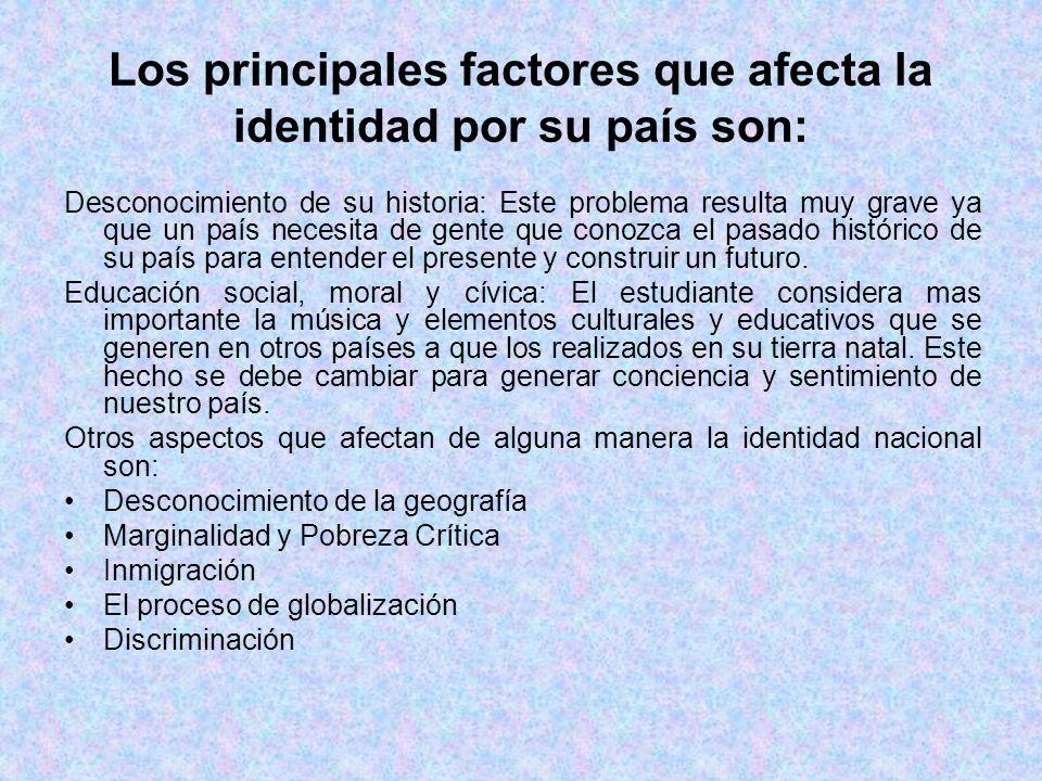 Los principales factores que afecta la identidad por su país son: