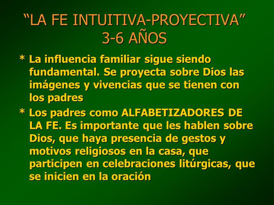 LA FE INTUITIVA-PROYECTIVA 3-6 AÑOS