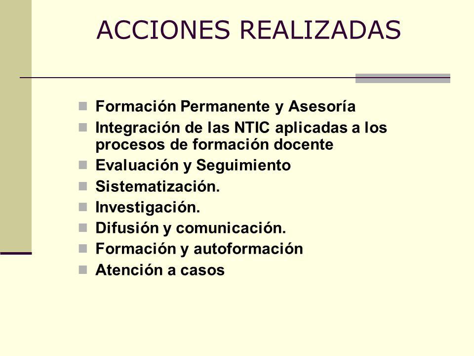 ACCIONES REALIZADAS Formación Permanente y Asesoría