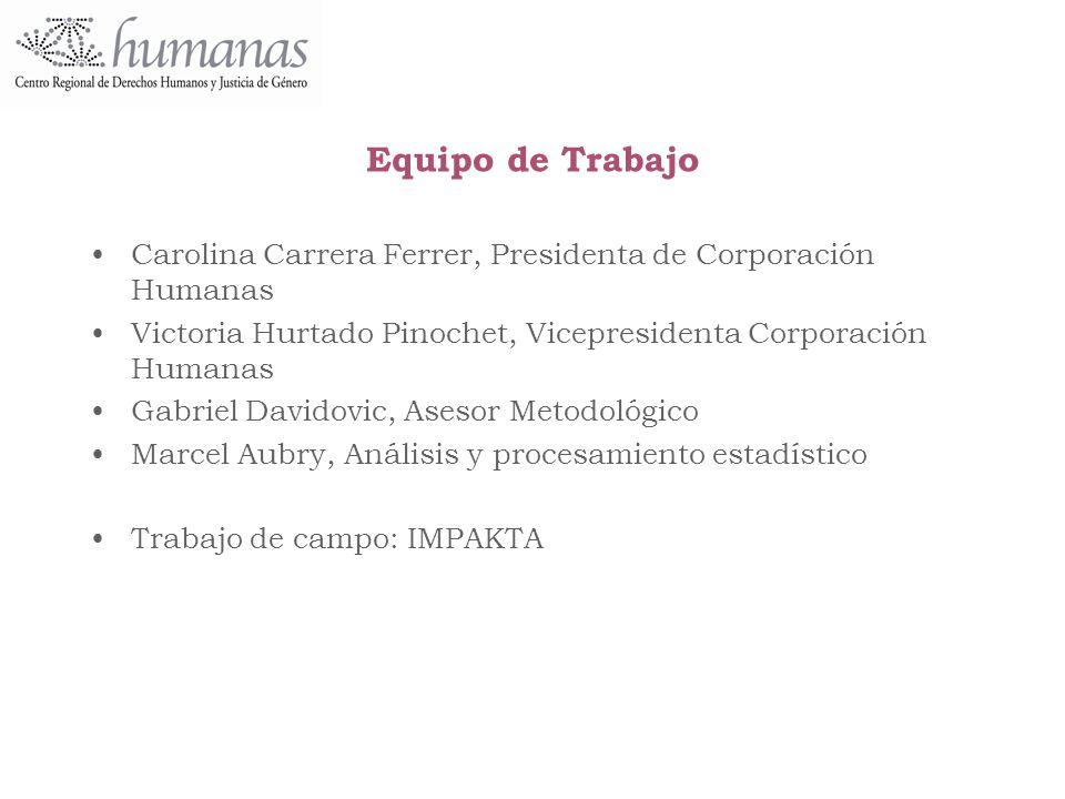 Equipo de Trabajo Carolina Carrera Ferrer, Presidenta de Corporación Humanas. Victoria Hurtado Pinochet, Vicepresidenta Corporación Humanas.