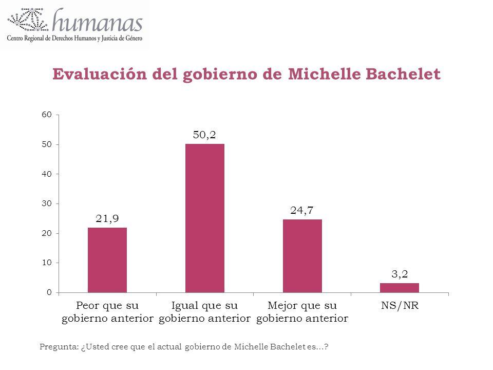 Evaluación del gobierno de Michelle Bachelet