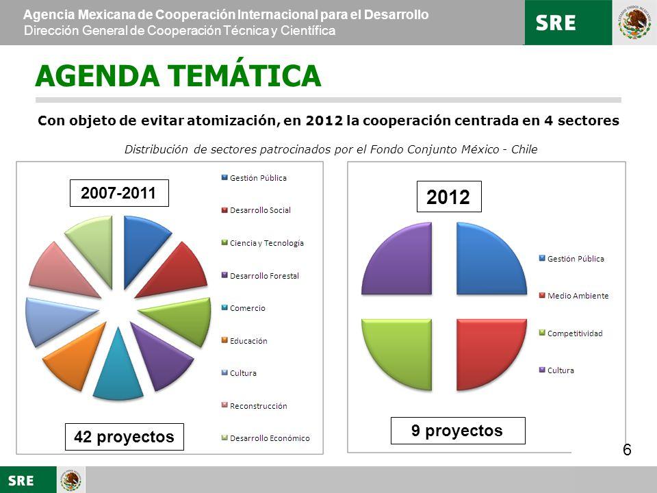 AGENDA TEMÁTICA 2012 2007-2011 9 proyectos 42 proyectos 6