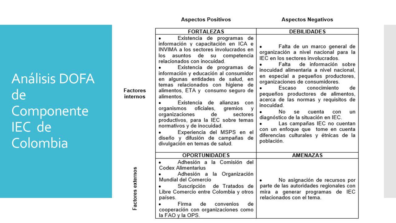 Análisis DOFA de Componente IEC de Colombia