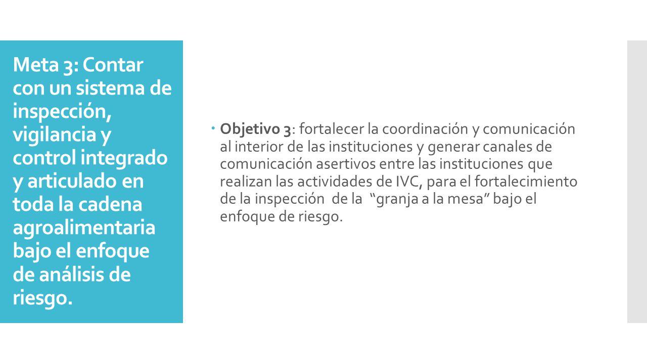 Objetivo 3: fortalecer la coordinación y comunicación al interior de las instituciones y generar canales de comunicación asertivos entre las instituciones que realizan las actividades de IVC, para el fortalecimiento de la inspección de la granja a la mesa bajo el enfoque de riesgo.