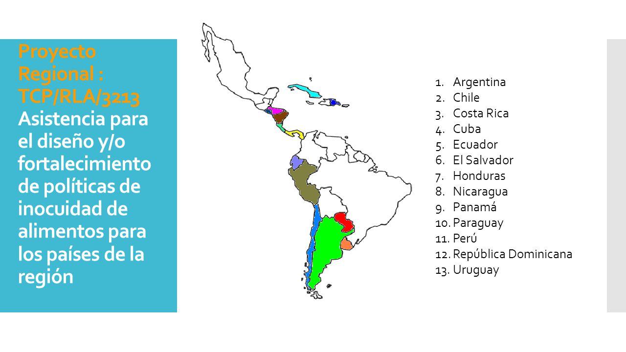 Proyecto Regional : TCP/RLA/3213 Asistencia para el diseño y/o fortalecimiento de políticas de inocuidad de alimentos para los países de la región