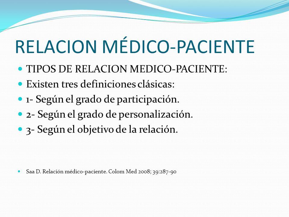 RELACION MÉDICO-PACIENTE