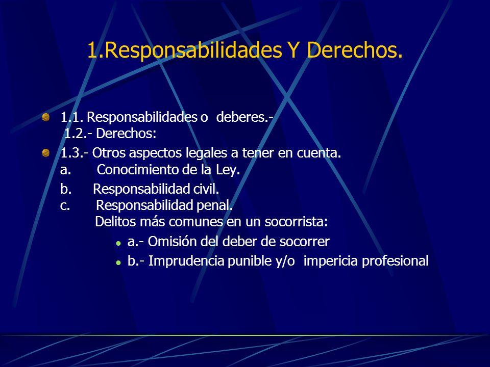 1.Responsabilidades Y Derechos.