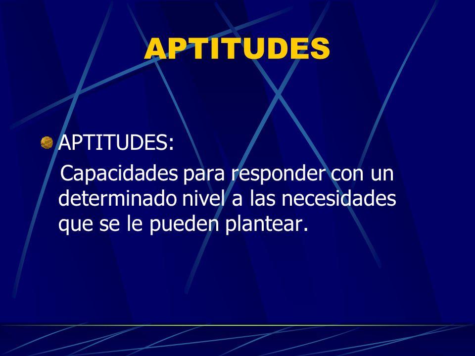 APTITUDESAPTITUDES: Capacidades para responder con un determinado nivel a las necesidades que se le pueden plantear.