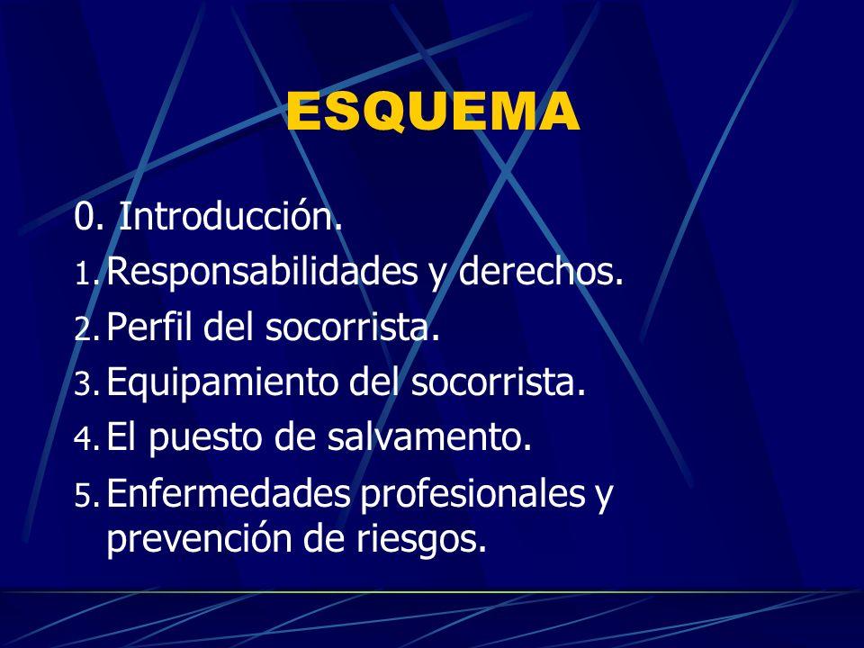 ESQUEMA 0. Introducción. Responsabilidades y derechos.