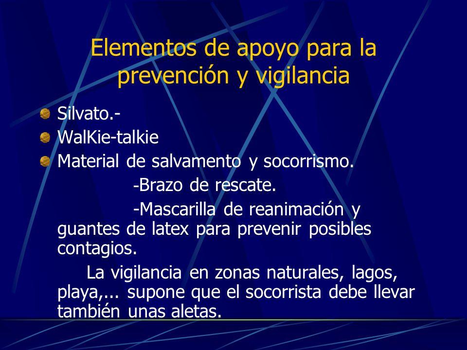 Elementos de apoyo para la prevención y vigilancia