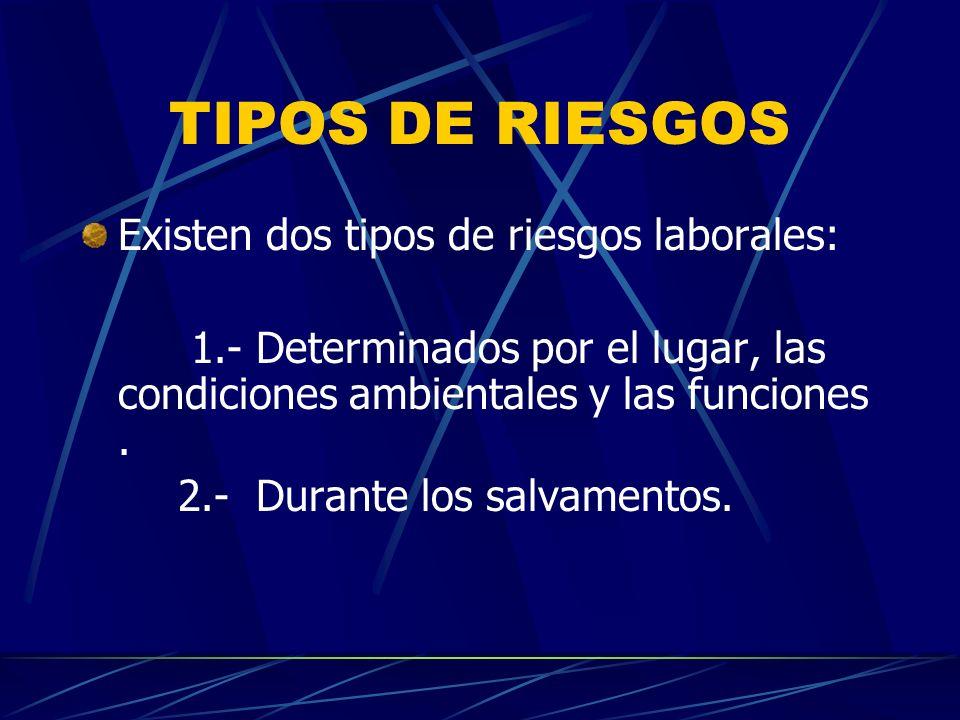 TIPOS DE RIESGOS Existen dos tipos de riesgos laborales: