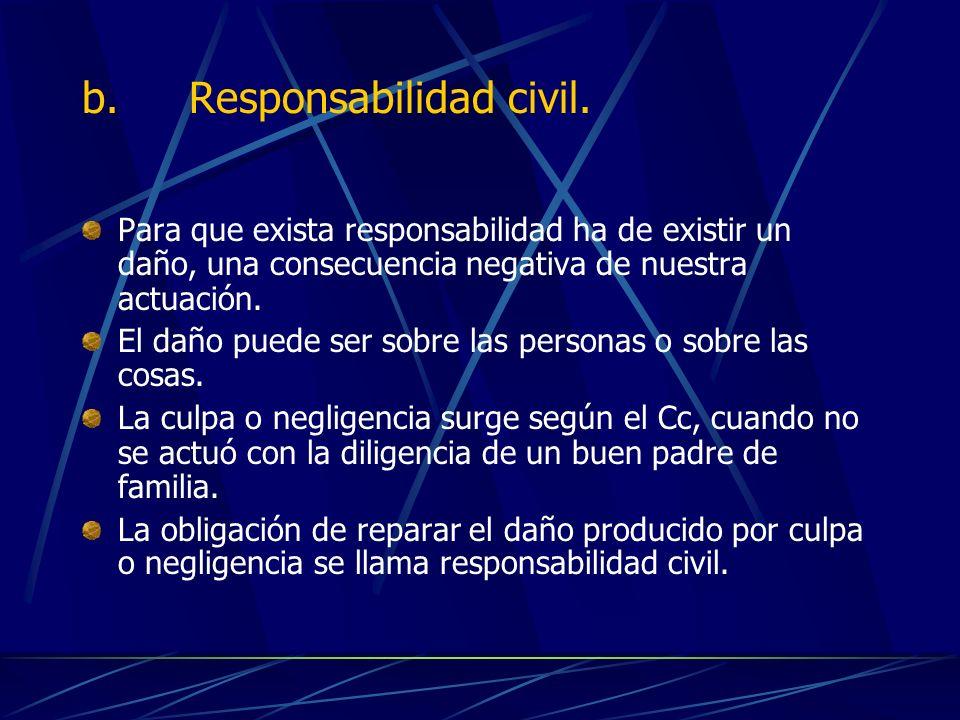 b. Responsabilidad civil.