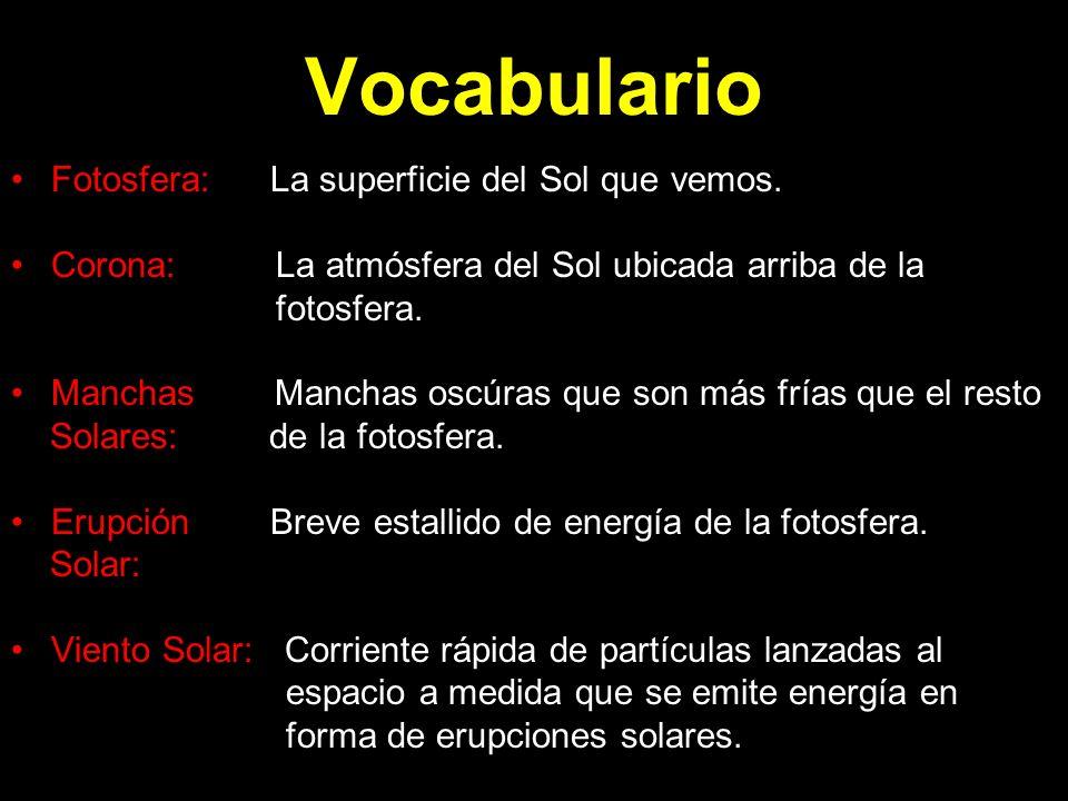Vocabulario Fotosfera: La superficie del Sol que vemos.