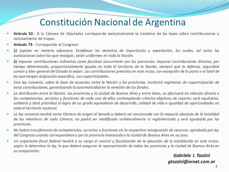 Constitución Nacional de Argentina