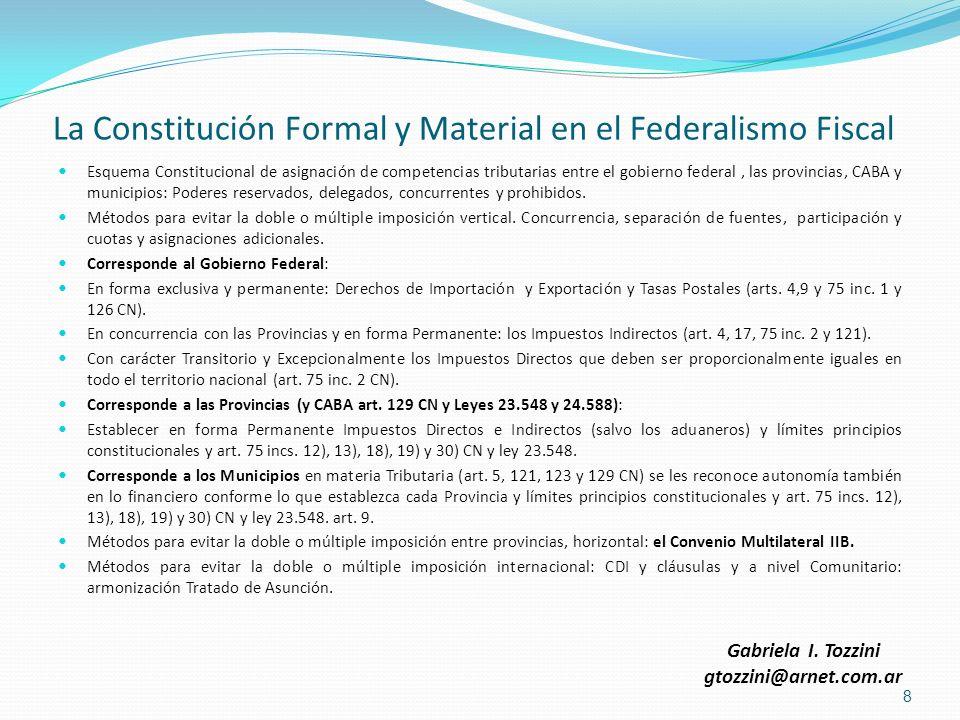 La Constitución Formal y Material en el Federalismo Fiscal
