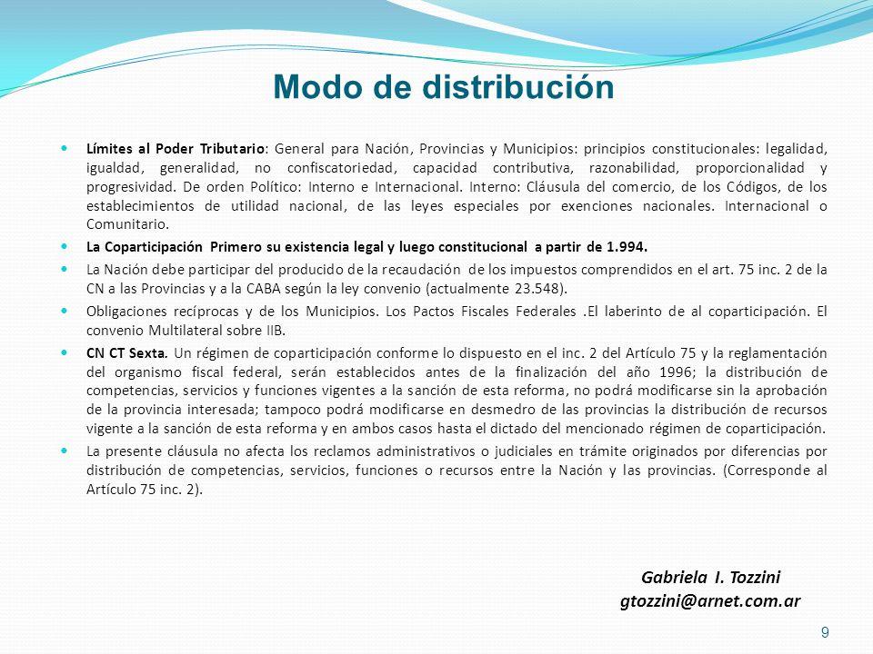 Modo de distribución Gabriela I. Tozzini gtozzini@arnet.com.ar