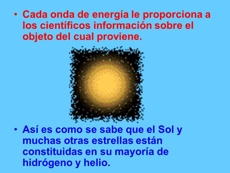 Cada onda de energía le proporciona a los científicos información sobre el objeto del cual proviene.