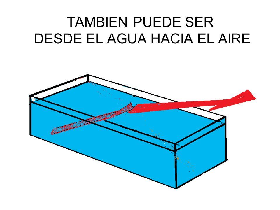 TAMBIEN PUEDE SER DESDE EL AGUA HACIA EL AIRE