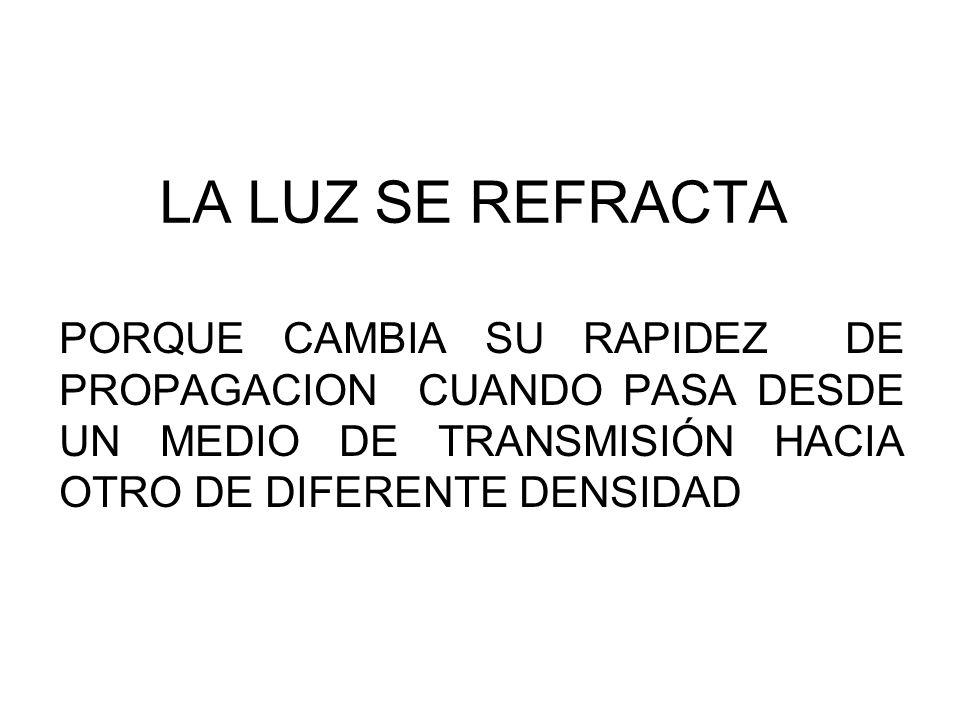 LA LUZ SE REFRACTAPORQUE CAMBIA SU RAPIDEZ DE PROPAGACION CUANDO PASA DESDE UN MEDIO DE TRANSMISIÓN HACIA OTRO DE DIFERENTE DENSIDAD.