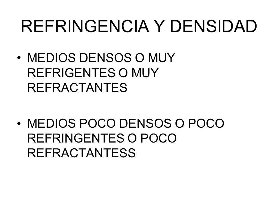 REFRINGENCIA Y DENSIDAD