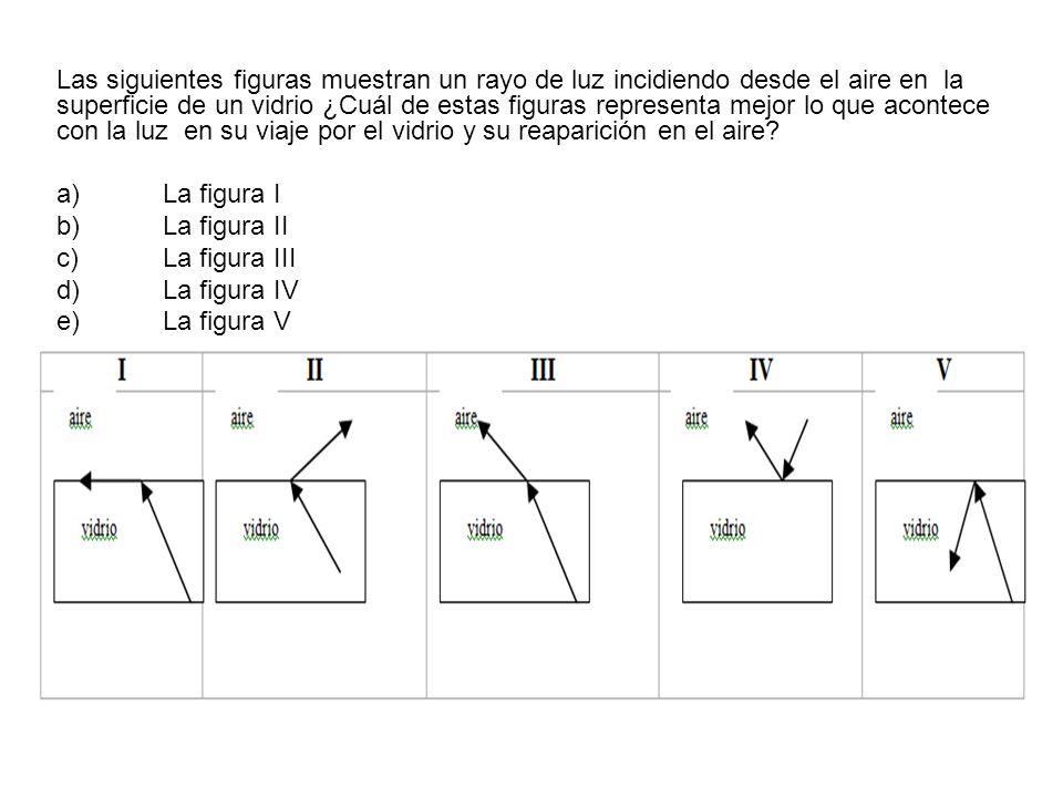 Las siguientes figuras muestran un rayo de luz incidiendo desde el aire en la superficie de un vidrio ¿Cuál de estas figuras representa mejor lo que acontece con la luz en su viaje por el vidrio y su reaparición en el aire
