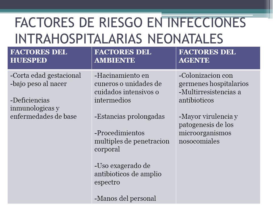 FACTORES DE RIESGO EN INFECCIONES INTRAHOSPITALARIAS NEONATALES