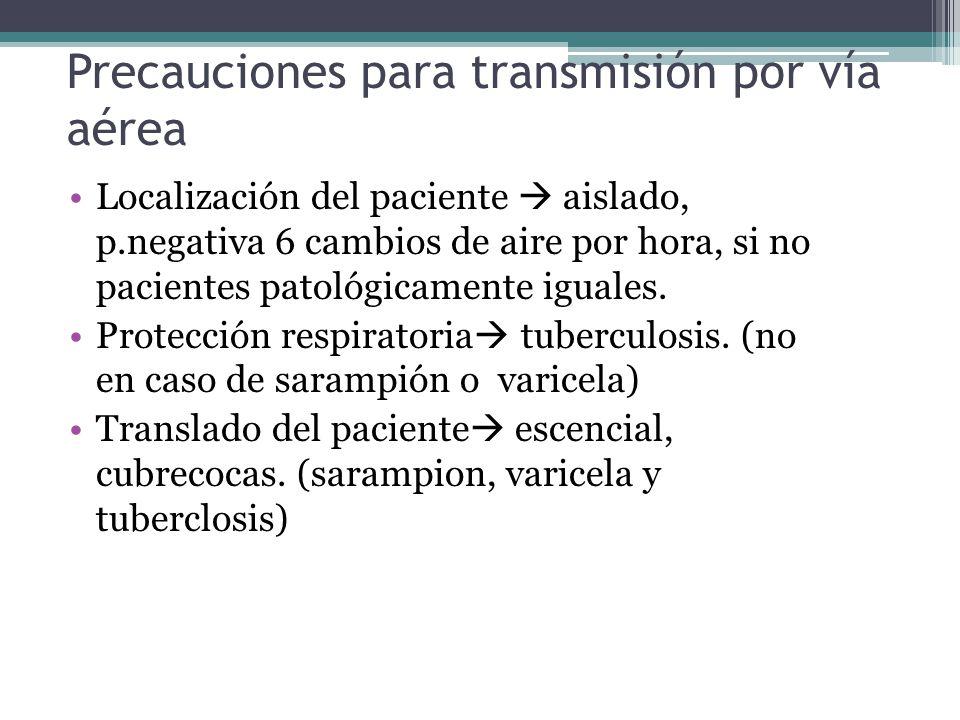 Precauciones para transmisión por vía aérea