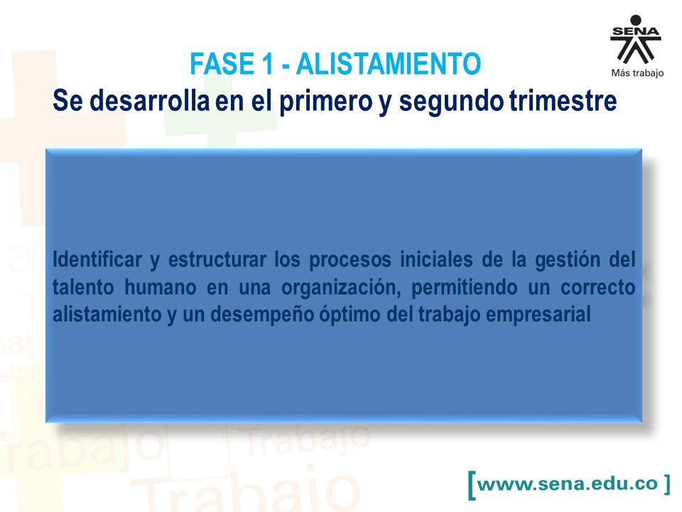 FASE 1 - ALISTAMIENTO Se desarrolla en el primero y segundo trimestre