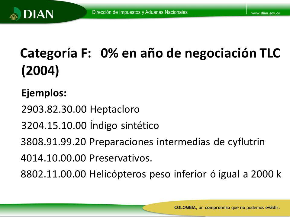 Categoría F: 0% en año de negociación TLC (2004)