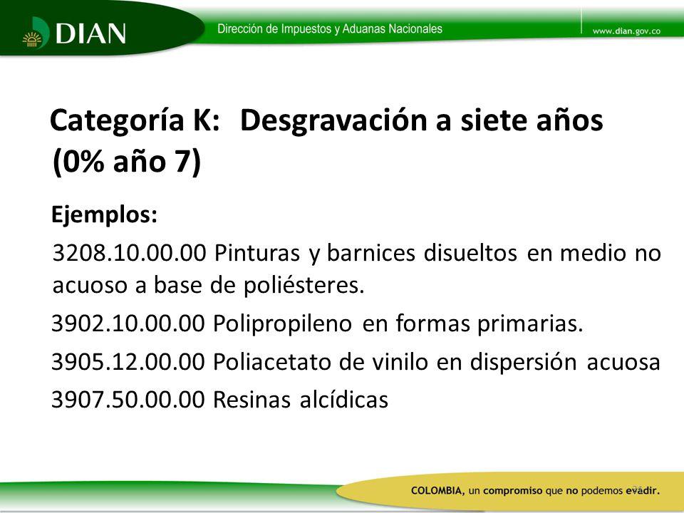 Categoría K: Desgravación a siete años (0% año 7)