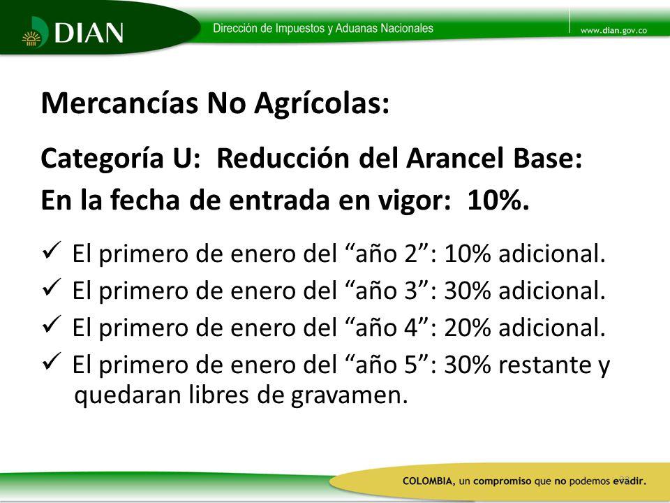 Mercancías No Agrícolas: