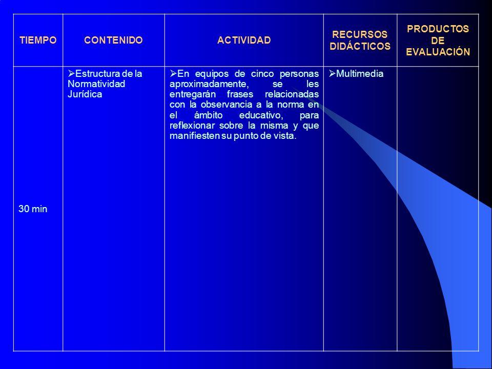 PRODUCTOS DE EVALUACIÓN