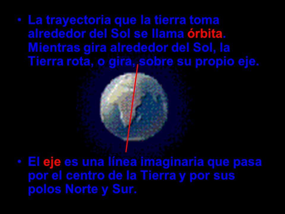 La trayectoria que la tierra toma alrededor del Sol se llama órbita