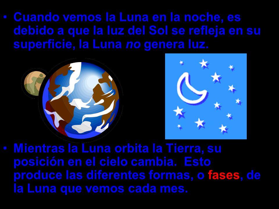 Cuando vemos la Luna en la noche, es debido a que la luz del Sol se refleja en su superficie, la Luna no genera luz.