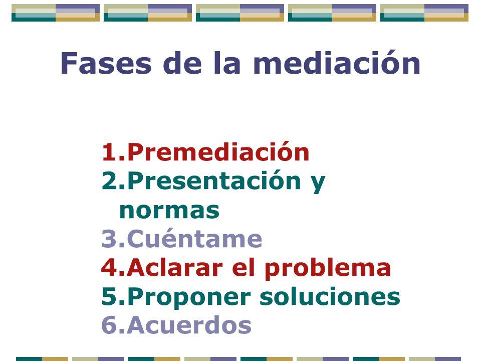 Fases de la mediación Premediación Presentación y normas Cuéntame