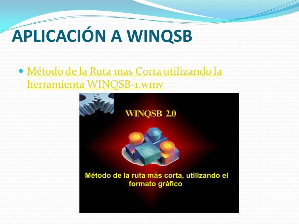 APLICACIÓN A WINQSB Método de la Ruta mas Corta utilizando la herramienta WINQSB-1.wmv