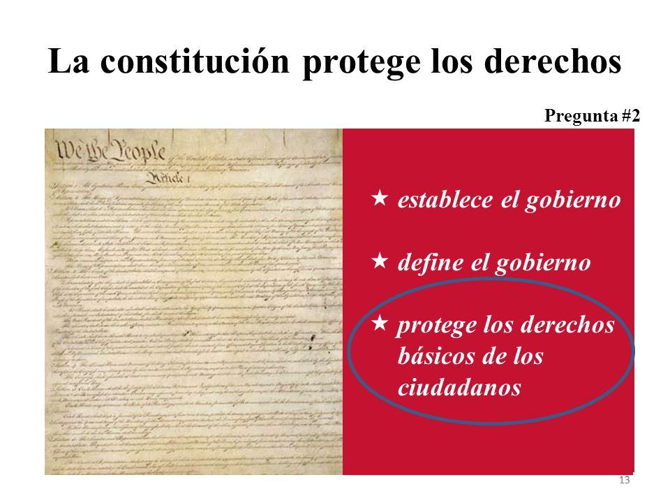 La constitución protege los derechos