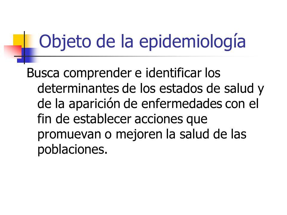 Objeto de la epidemiología