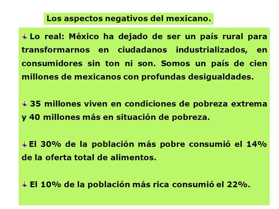 Los aspectos negativos del mexicano.