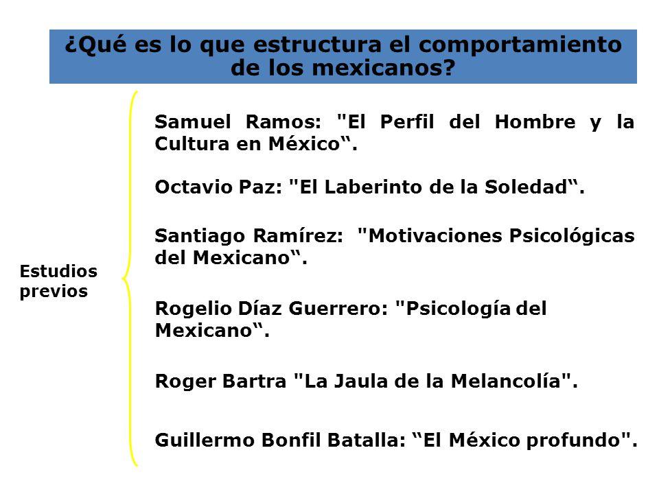 ¿Qué es lo que estructura el comportamiento de los mexicanos