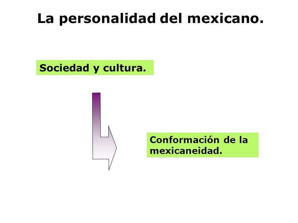 La personalidad del mexicano.
