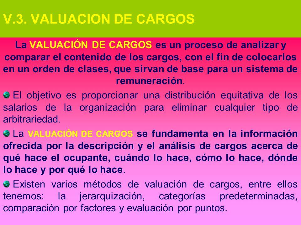 V.3. VALUACION DE CARGOS