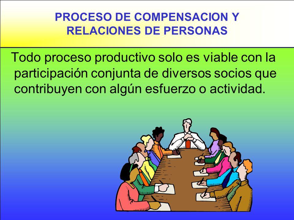 PROCESO DE COMPENSACION Y RELACIONES DE PERSONAS