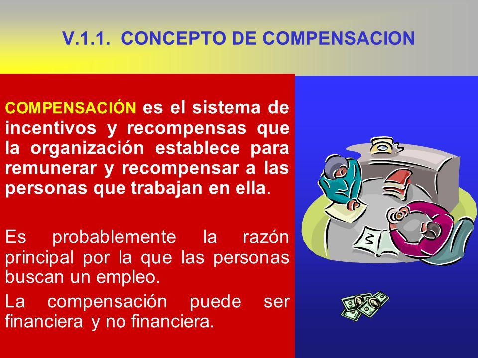 V.1.1. CONCEPTO DE COMPENSACION