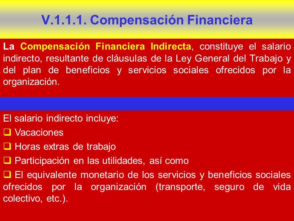 V.1.1.1. Compensación Financiera