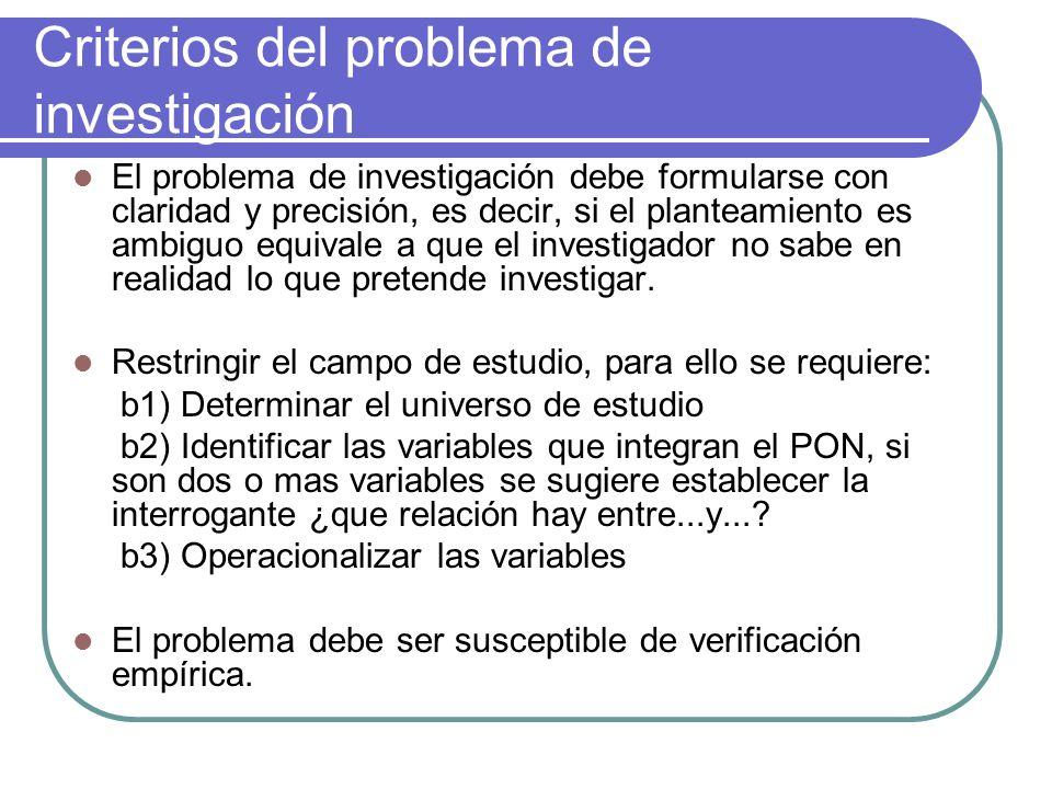 Criterios del problema de investigación