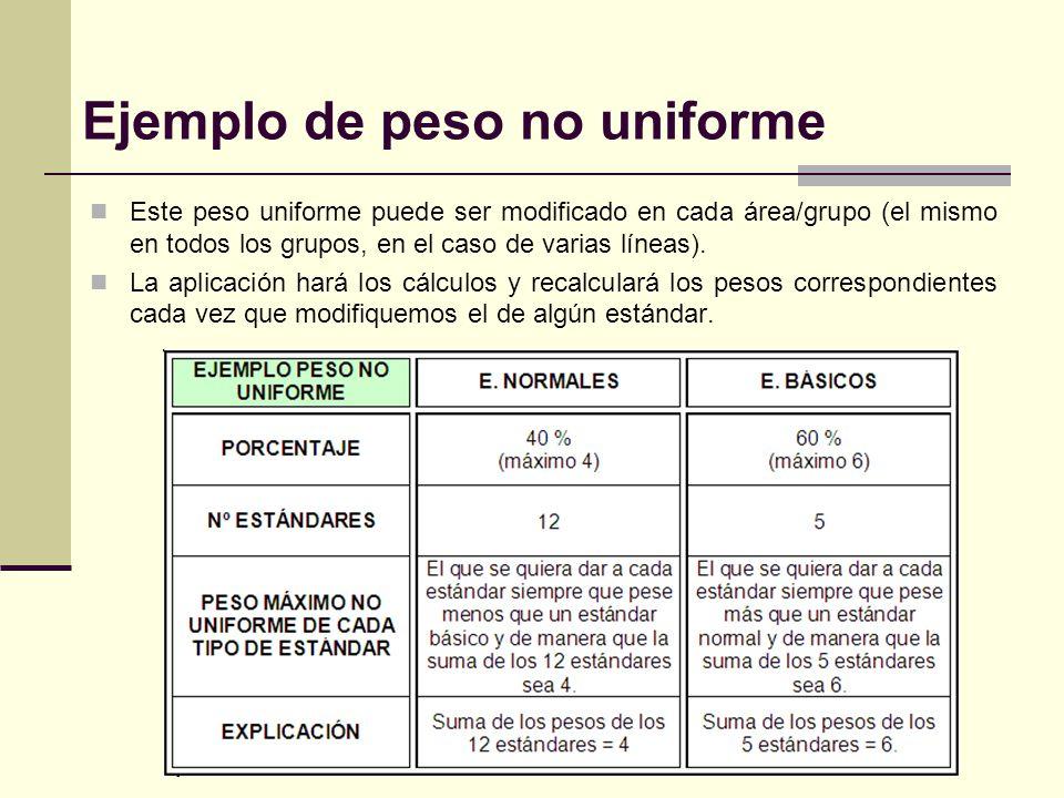 Ejemplo de peso no uniforme