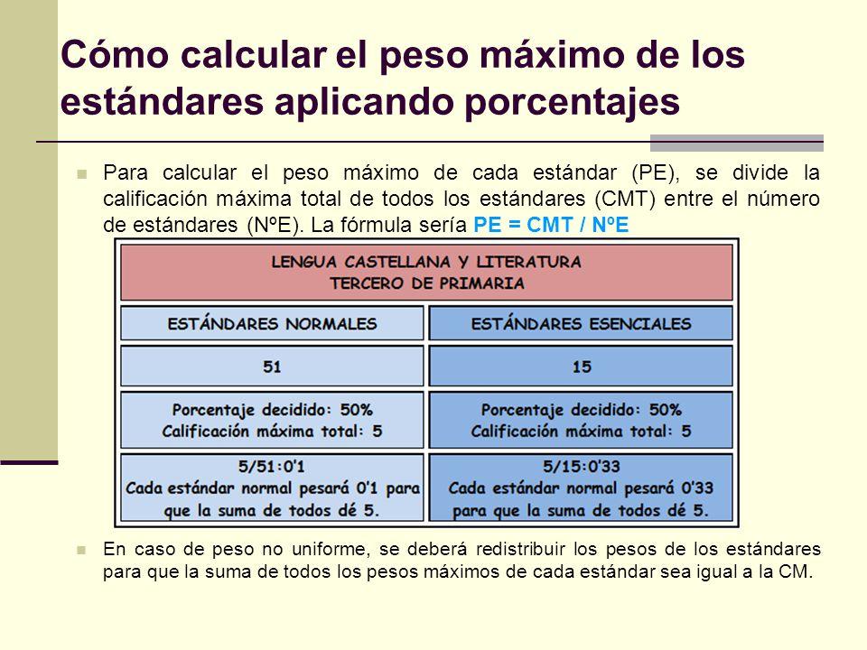 Cómo calcular el peso máximo de los estándares aplicando porcentajes