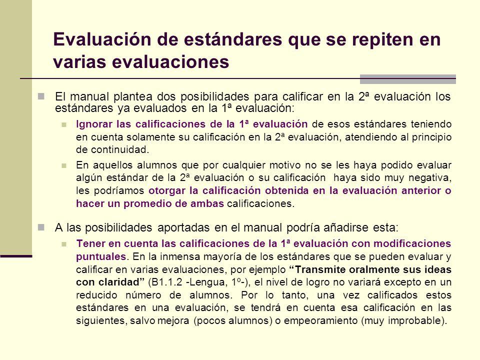Evaluación de estándares que se repiten en varias evaluaciones